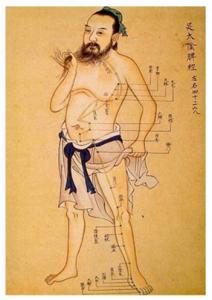 KinesiskAkupunktur